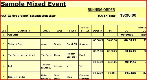 sample of running order sheet
